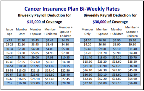 Cancer Plan rate grid_001.png